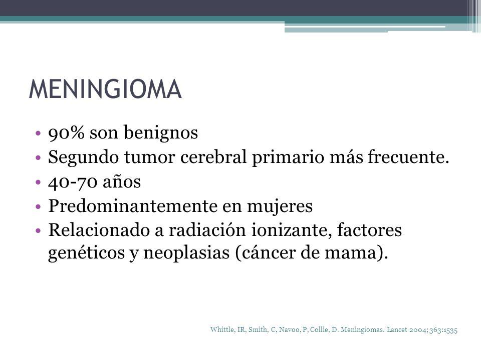 MENINGIOMA 90% son benignos Segundo tumor cerebral primario más frecuente. 40-70 años Predominantemente en mujeres Relacionado a radiación ionizante,