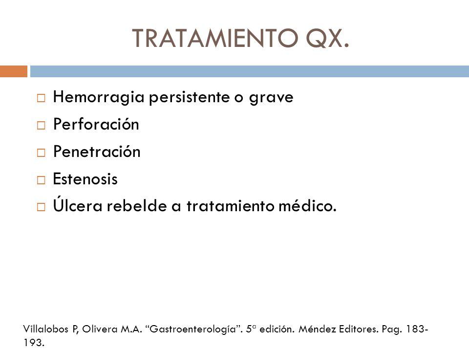 TRATAMIENTO QX. Hemorragia persistente o grave Perforación Penetración Estenosis Úlcera rebelde a tratamiento médico. Villalobos P, Olivera M.A. Gastr
