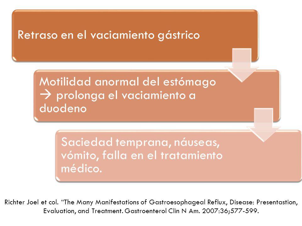 Retraso en el vaciamiento gástrico Motilidad anormal del estómago prolonga el vaciamiento a duodeno Saciedad temprana, náuseas, vómito, falla en el tr