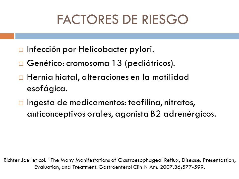 FACTORES DE RIESGO Infección por Helicobacter pylori. Genético: cromosoma 13 (pediátricos). Hernia hiatal, alteraciones en la motilidad esofágica. Ing