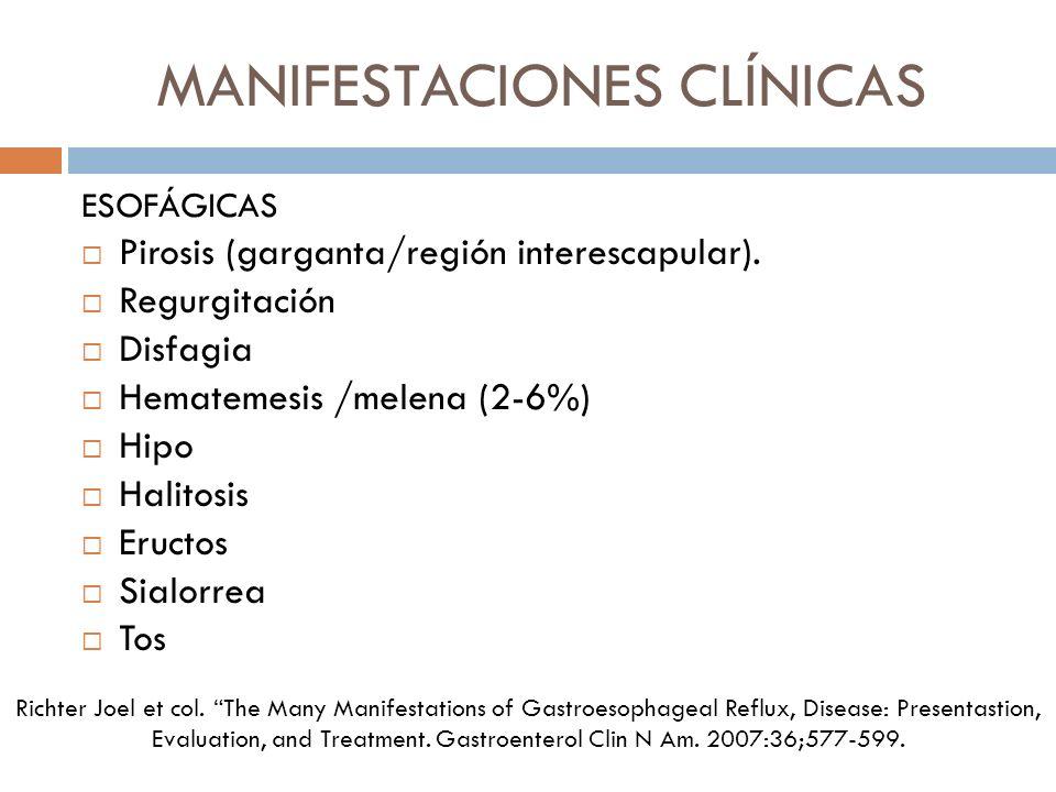 MANIFESTACIONES CLÍNICAS ESOFÁGICAS Pirosis (garganta/región interescapular). Regurgitación Disfagia Hematemesis /melena (2-6%) Hipo Halitosis Eructos