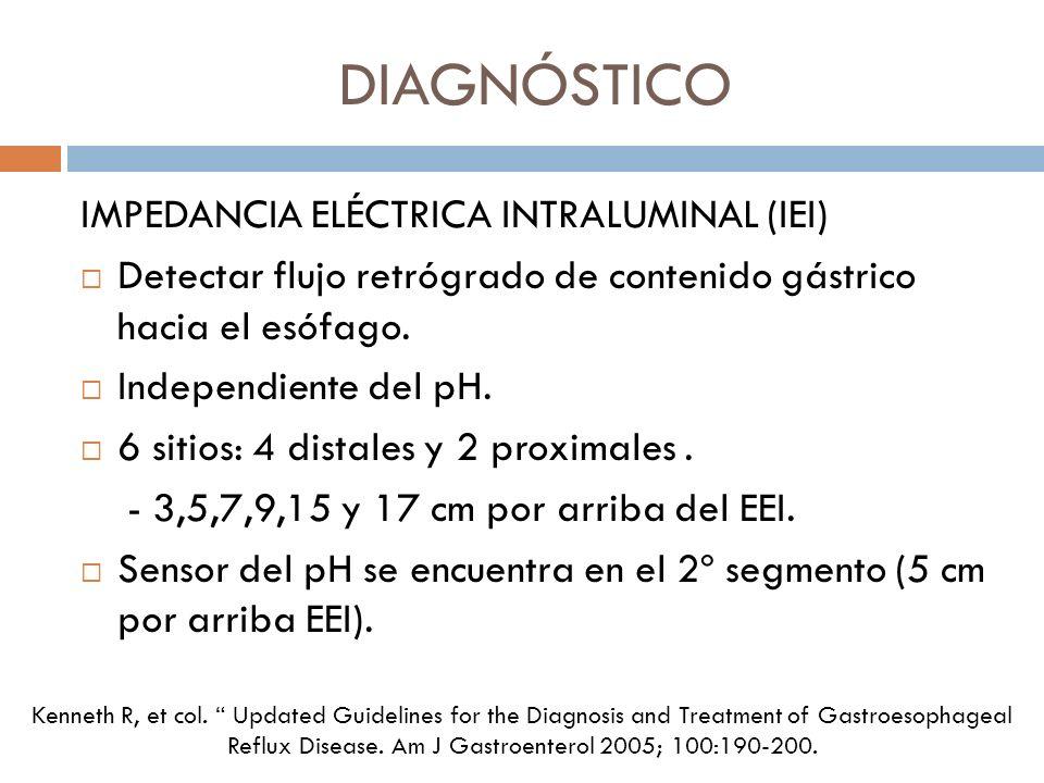 DIAGNÓSTICO IMPEDANCIA ELÉCTRICA INTRALUMINAL (IEI) Detectar flujo retrógrado de contenido gástrico hacia el esófago. Independiente del pH. 6 sitios: