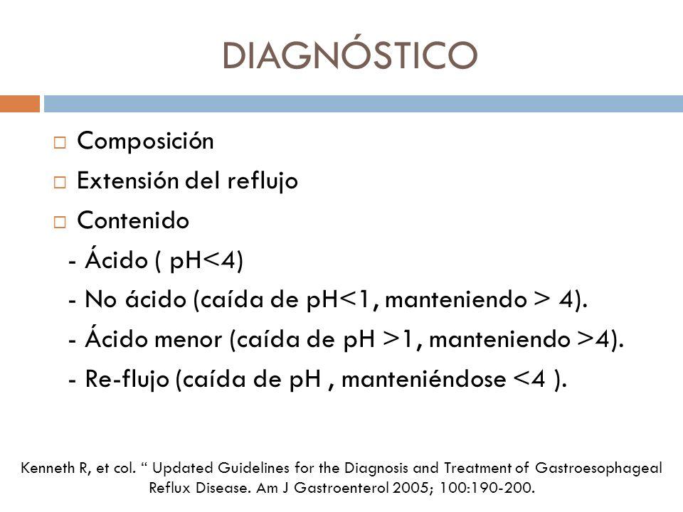 DIAGNÓSTICO Composición Extensión del reflujo Contenido - Ácido ( pH<4) - No ácido (caída de pH 4). - Ácido menor (caída de pH >1, manteniendo >4). -