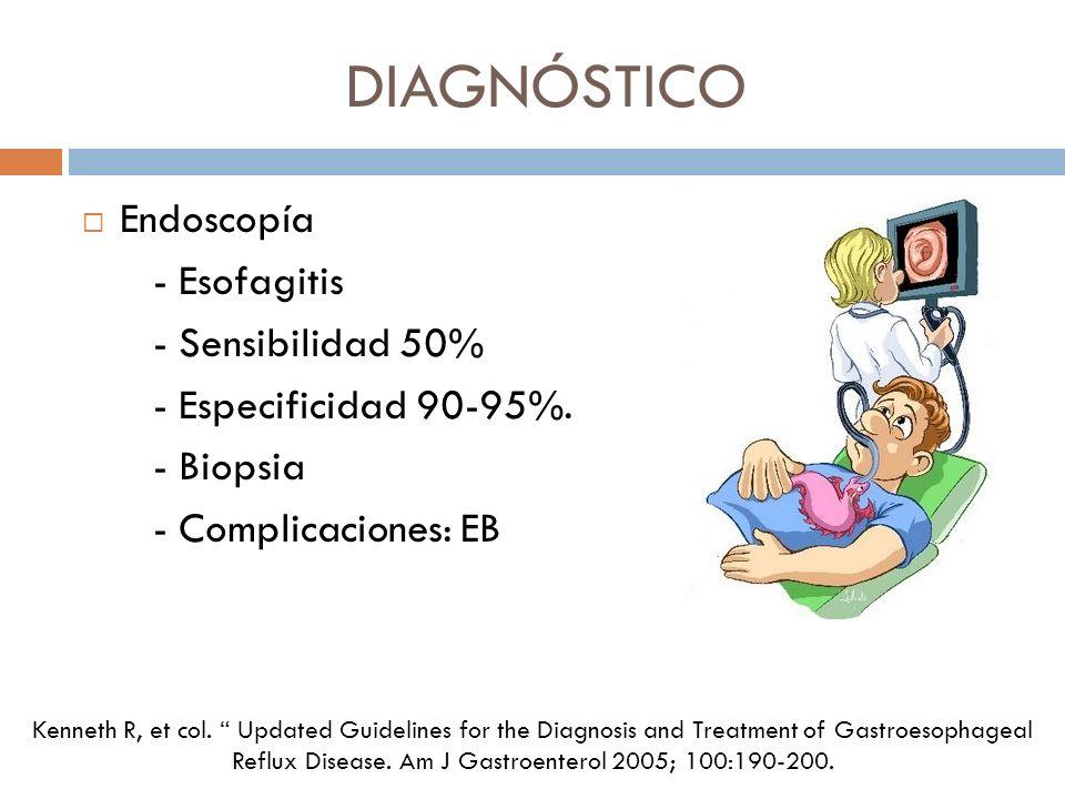 DIAGNÓSTICO Endoscopía - Esofagitis - Sensibilidad 50% - Especificidad 90-95%. - Biopsia - Complicaciones: EB Kenneth R, et col. Updated Guidelines fo