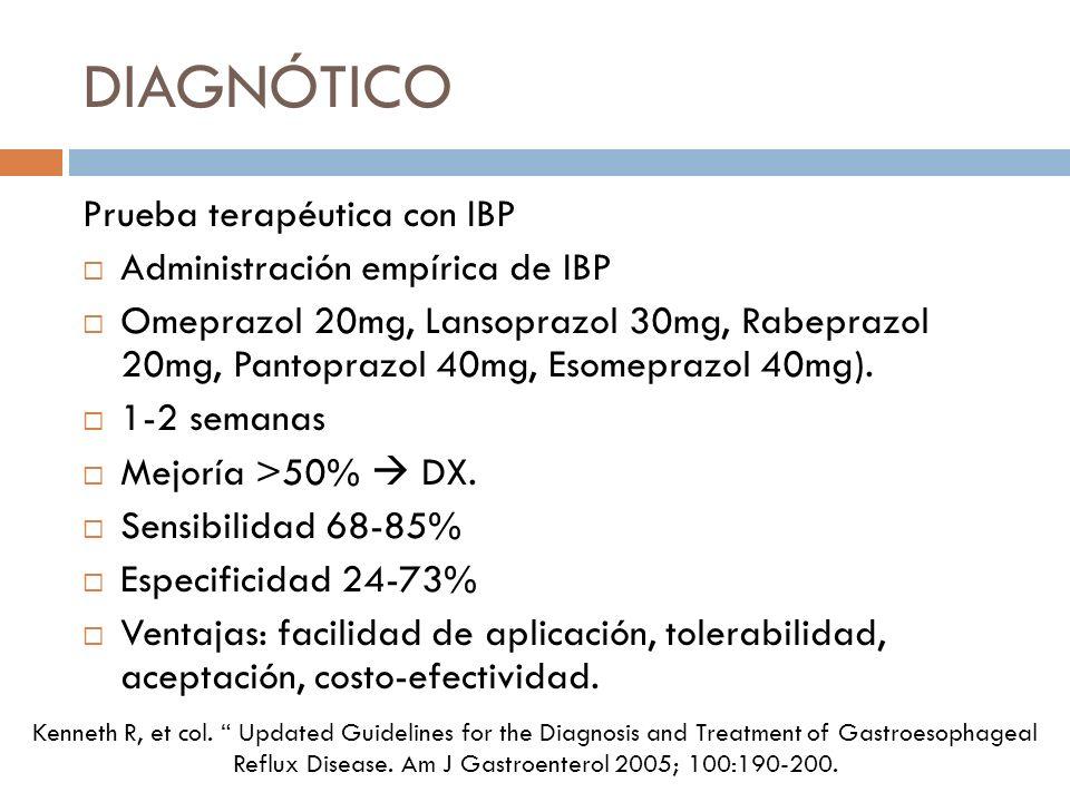 DIAGNÓTICO Prueba terapéutica con IBP Administración empírica de IBP Omeprazol 20mg, Lansoprazol 30mg, Rabeprazol 20mg, Pantoprazol 40mg, Esomeprazol