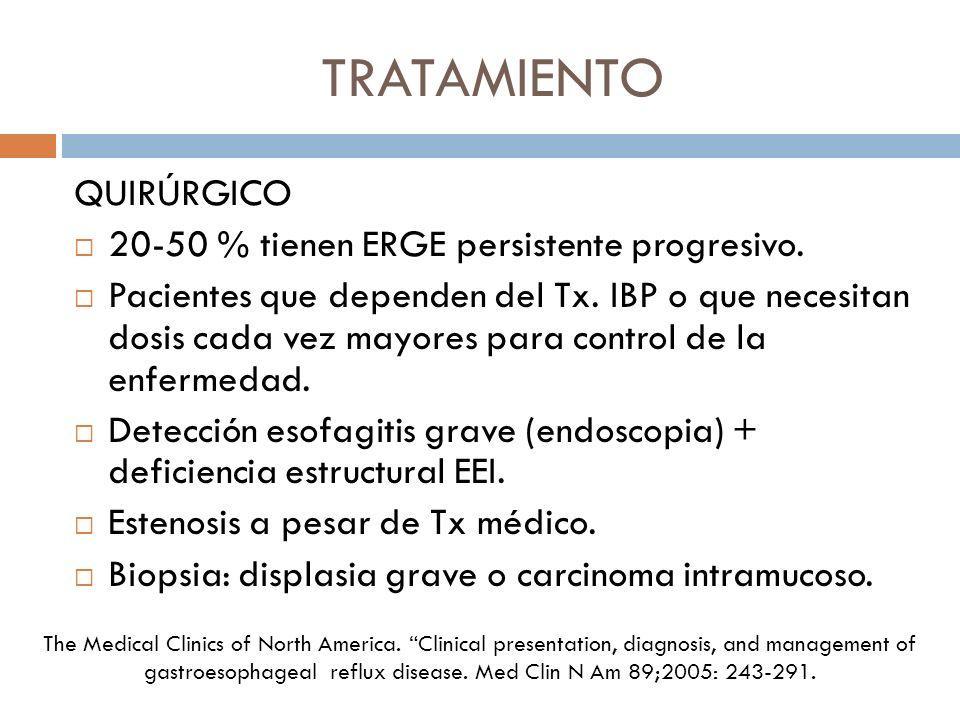 TRATAMIENTO QUIRÚRGICO 20-50 % tienen ERGE persistente progresivo. Pacientes que dependen del Tx. IBP o que necesitan dosis cada vez mayores para cont