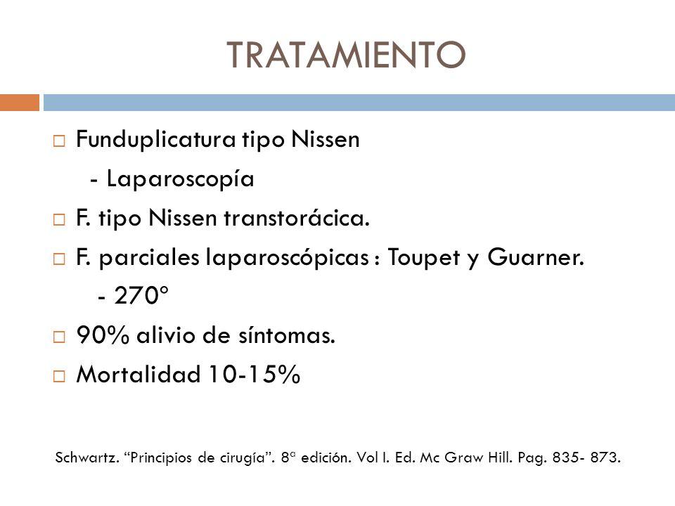 TRATAMIENTO Funduplicatura tipo Nissen - Laparoscopía F. tipo Nissen transtorácica. F. parciales laparoscópicas : Toupet y Guarner. - 270º 90% alivio
