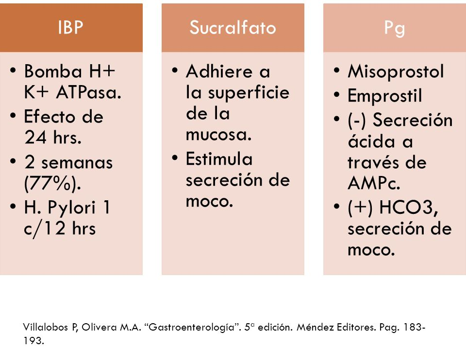 pHmetría esofágica.Suárez Moran E, et col.
