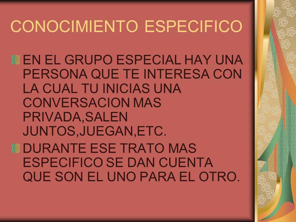 CONOCIMIENTO ESPECIFICO EN EL GRUPO ESPECIAL HAY UNA PERSONA QUE TE INTERESA CON LA CUAL TU INICIAS UNA CONVERSACION MAS PRIVADA,SALEN JUNTOS,JUEGAN,E