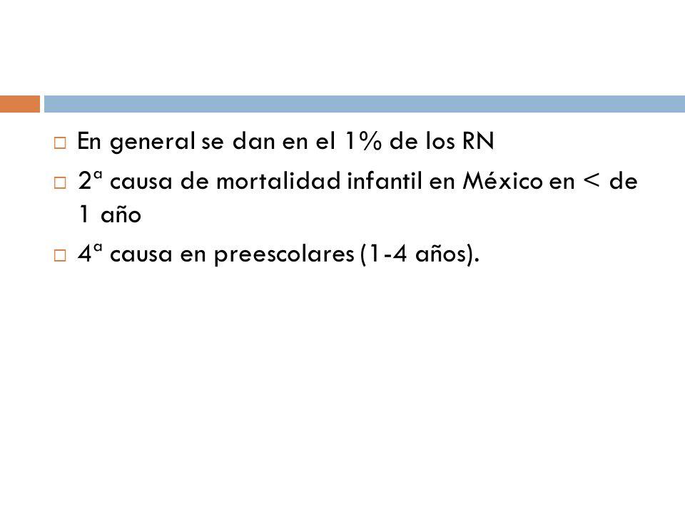 En general se dan en el 1% de los RN 2ª causa de mortalidad infantil en México en < de 1 año 4ª causa en preescolares (1-4 años).