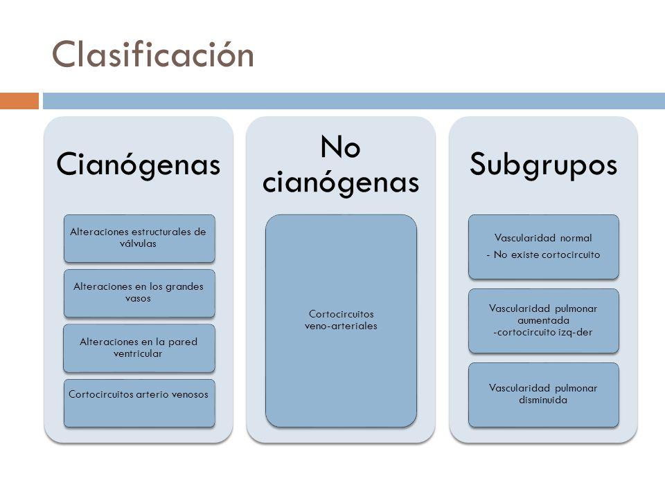 Clasificación Cianógenas Alteraciones estructurales de válvulas Alteraciones en los grandes vasos Alteraciones en la pared ventricular Cortocircuitos