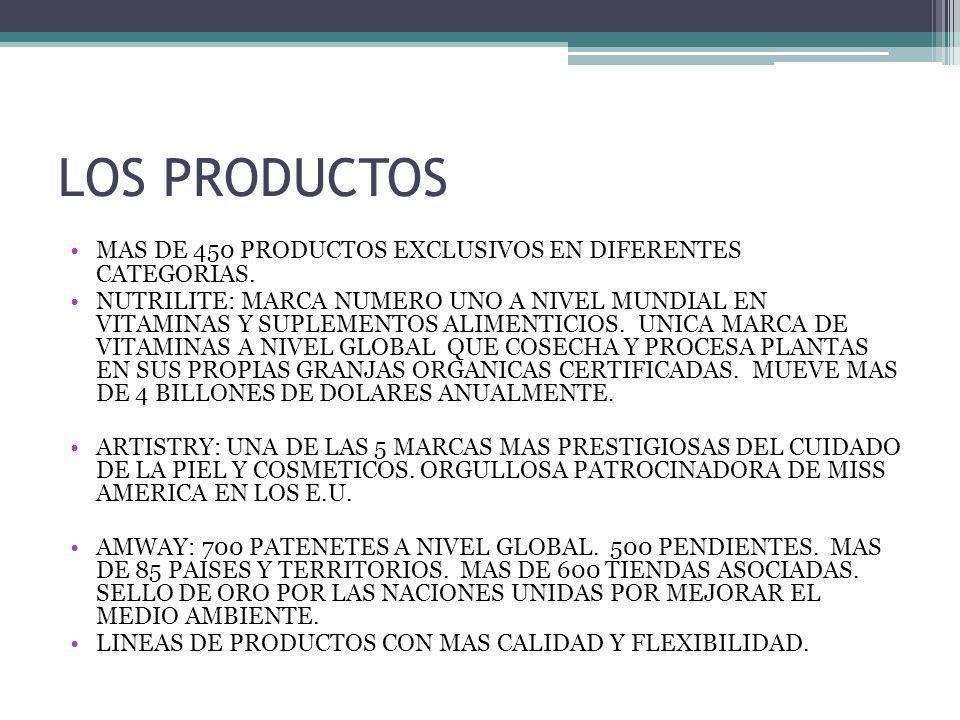 LOS PRODUCTOS MAS DE 450 PRODUCTOS EXCLUSIVOS EN DIFERENTES CATEGORIAS. NUTRILITE: MARCA NUMERO UNO A NIVEL MUNDIAL EN VITAMINAS Y SUPLEMENTOS ALIMENT