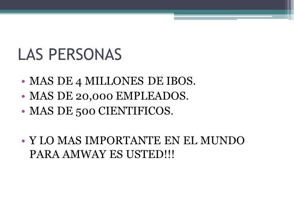 LAS PERSONAS MAS DE 4 MILLONES DE IBOS. MAS DE 20,000 EMPLEADOS. MAS DE 500 CIENTIFICOS. Y LO MAS IMPORTANTE EN EL MUNDO PARA AMWAY ES USTED!!!