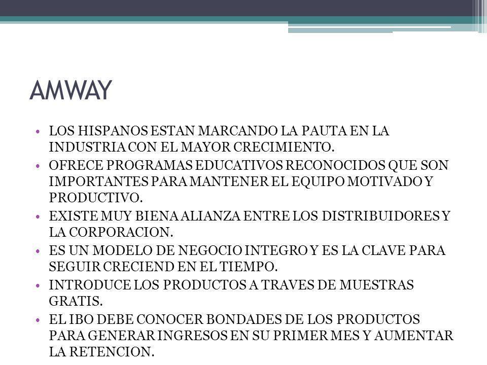 AMWAY LOS HISPANOS ESTAN MARCANDO LA PAUTA EN LA INDUSTRIA CON EL MAYOR CRECIMIENTO. OFRECE PROGRAMAS EDUCATIVOS RECONOCIDOS QUE SON IMPORTANTES PARA