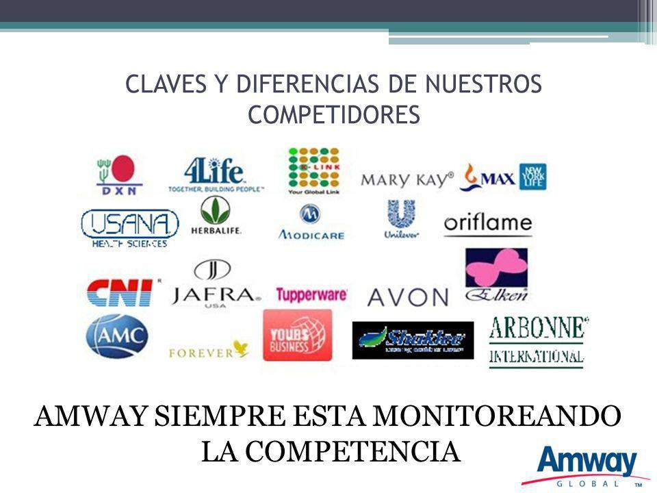 CLAVES Y DIFERENCIAS DE NUESTROS COMPETIDORES AMWAY SIEMPRE ESTA MONITOREANDO LA COMPETENCIA