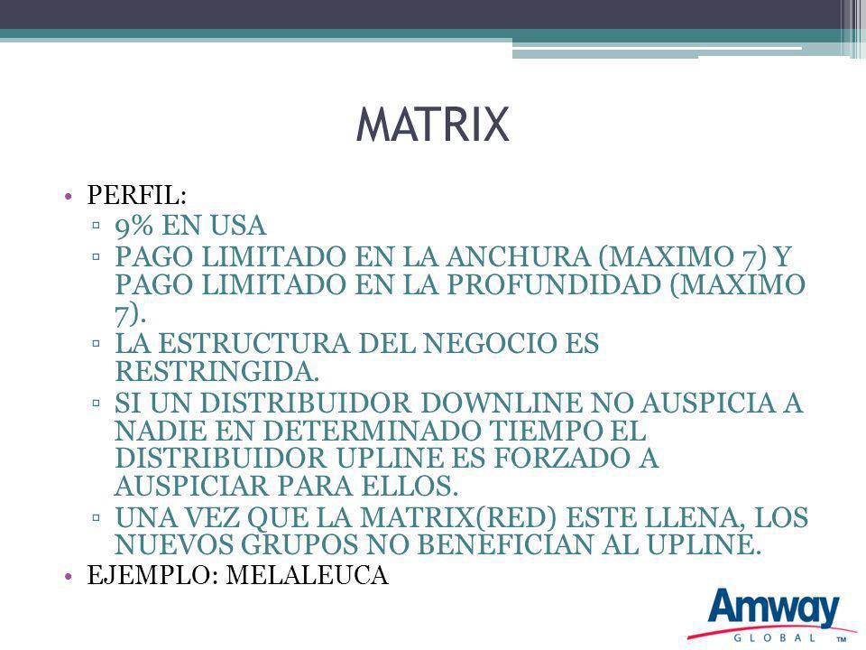 MATRIX PERFIL: 9% EN USA PAGO LIMITADO EN LA ANCHURA (MAXIMO 7) Y PAGO LIMITADO EN LA PROFUNDIDAD (MAXIMO 7). LA ESTRUCTURA DEL NEGOCIO ES RESTRINGIDA
