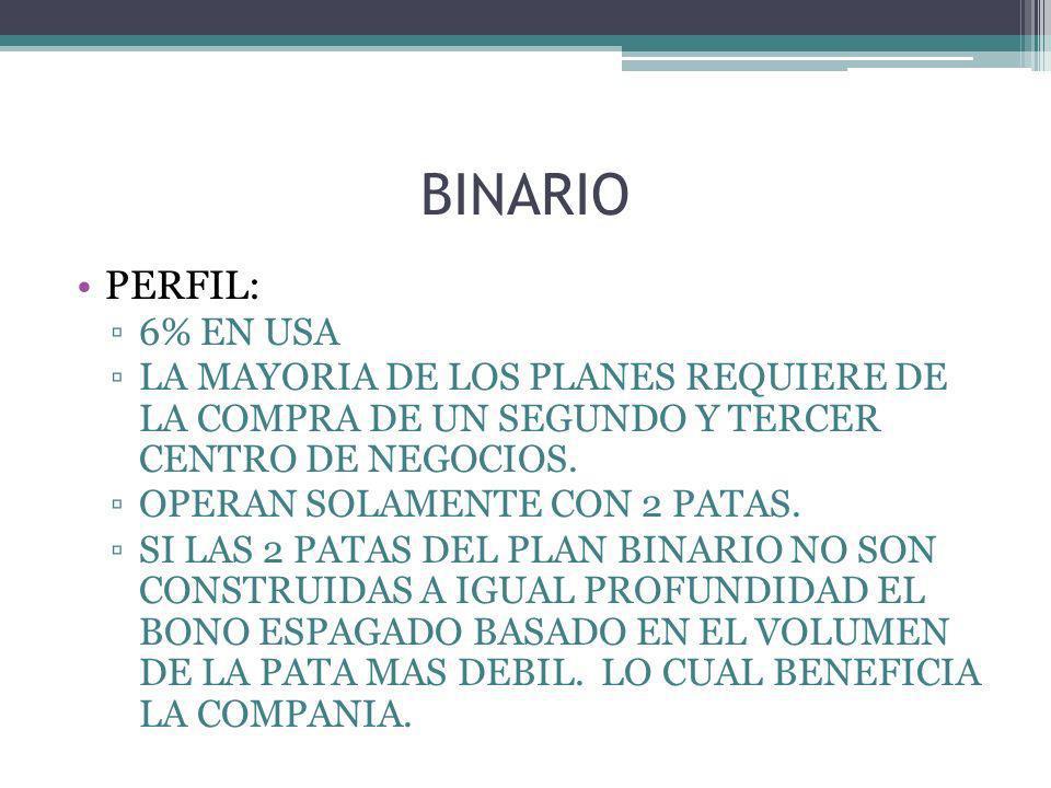 BINARIO HAY UN VOLUMEN GRUPAL REQUERIDO POR LA COMPANIA Y SI NO ES HECHO, LOS BONOS NO SON PAGADOS.