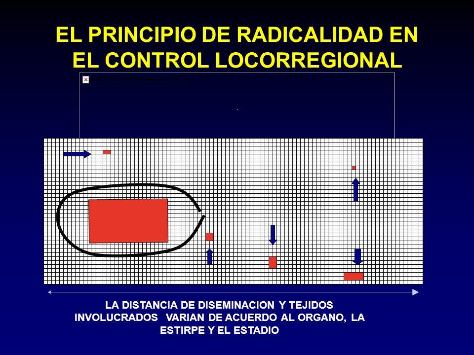 EL PRINCIPIO DE RADICALIDAD EN EL CONTROL LOCORREGIONAL. LA DISTANCIA DE DISEMINACION Y TEJIDOS INVOLUCRADOS VARIAN DE ACUERDO AL ORGANO, LA ESTIRPE Y
