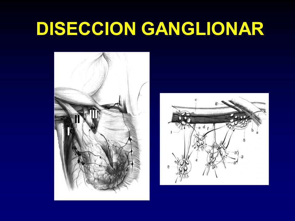 I II III DISECCION GANGLIONAR