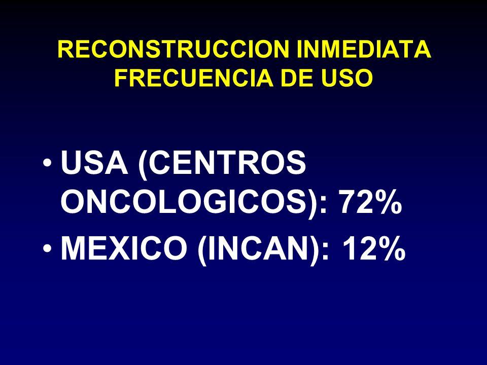 RECONSTRUCCION INMEDIATA FRECUENCIA DE USO USA (CENTROS ONCOLOGICOS): 72% MEXICO (INCAN): 12%