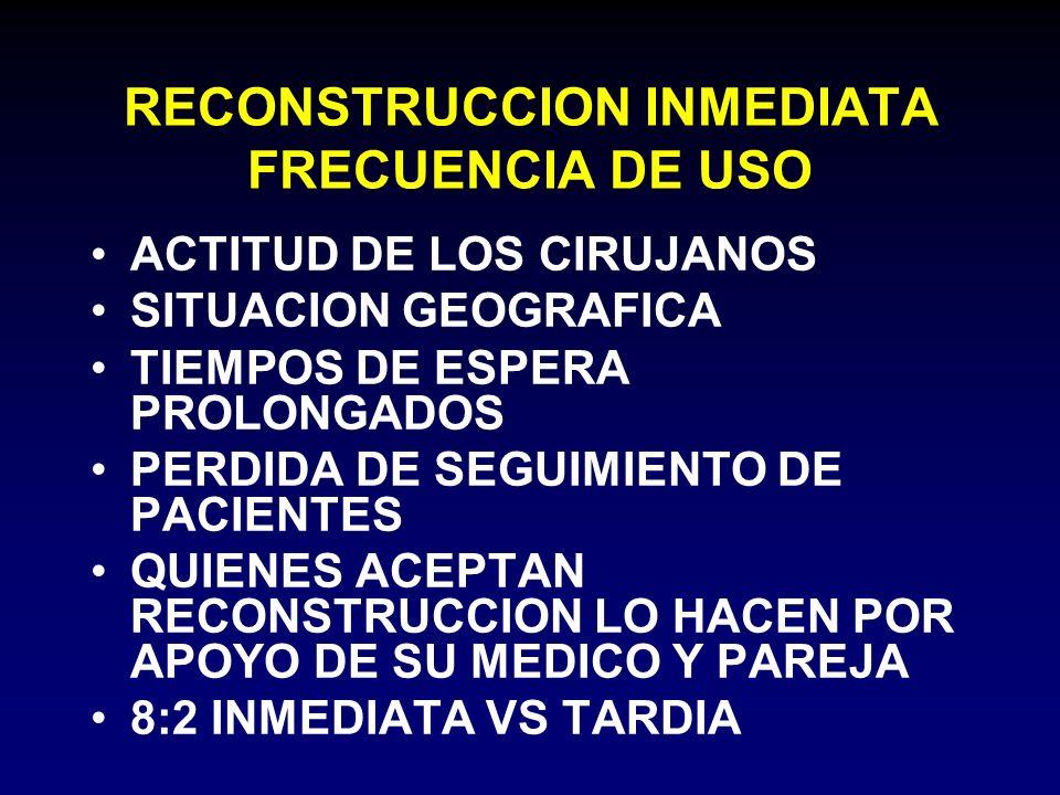 RECONSTRUCCION INMEDIATA FRECUENCIA DE USO ACTITUD DE LOS CIRUJANOS SITUACION GEOGRAFICA TIEMPOS DE ESPERA PROLONGADOS PERDIDA DE SEGUIMIENTO DE PACIE