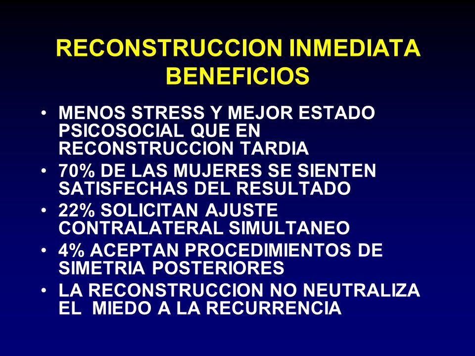 RECONSTRUCCION INMEDIATA BENEFICIOS MENOS STRESS Y MEJOR ESTADO PSICOSOCIAL QUE EN RECONSTRUCCION TARDIA 70% DE LAS MUJERES SE SIENTEN SATISFECHAS DEL