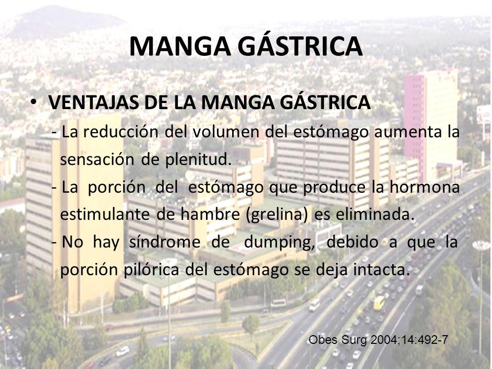 VENTAJAS DE LA MANGA GÁSTRICA - La reducción del volumen del estómago aumenta la sensación de plenitud. - La porción del estómago que produce la hormo