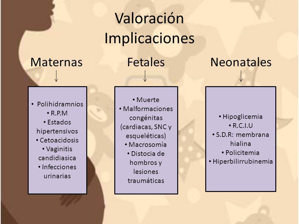 Valoración Implicaciones Maternas Fetales Neonatales Polihidramnios R.P.M Estados hipertensivos Cetoacidosis Vaginitis candidiasica Infecciones urinar