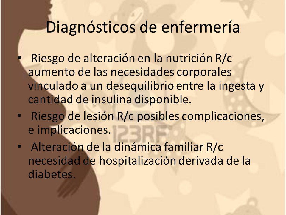 Diagnósticos de enfermería Riesgo de alteración en la nutrición R/c aumento de las necesidades corporales vinculado a un desequilibrio entre la ingest