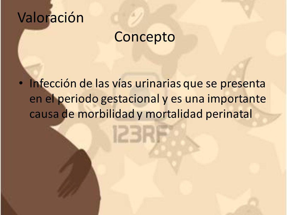 Valoración Concepto Infección de las vías urinarias que se presenta en el periodo gestacional y es una importante causa de morbilidad y mortalidad per