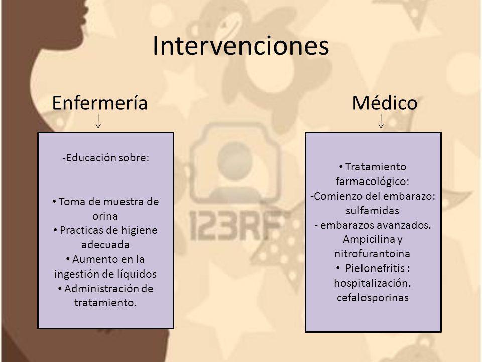 Intervenciones Enfermería Médico -Educación sobre: Toma de muestra de orina Practicas de higiene adecuada Aumento en la ingestión de líquidos Administ