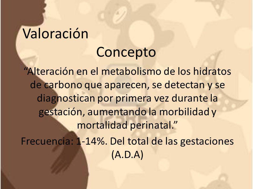 Valoración Factores pre disponentes Historia personal y familiar de diabetes mellitus (pregestacional o gestacional) Obesidad Edad > o = 35 años Antecedentes de : macrosomia, malformaciones, mortinatos, abortos, polihidramnios Hta crónica Infección de vías urinarias omoniliasis vaginal a repetición (glucosuria) Síndrome de ovario poliquistico, hirsutismo Uso de corticosteroides Alteración de la glicemia en ayunas e intolerancia a la glucosa.