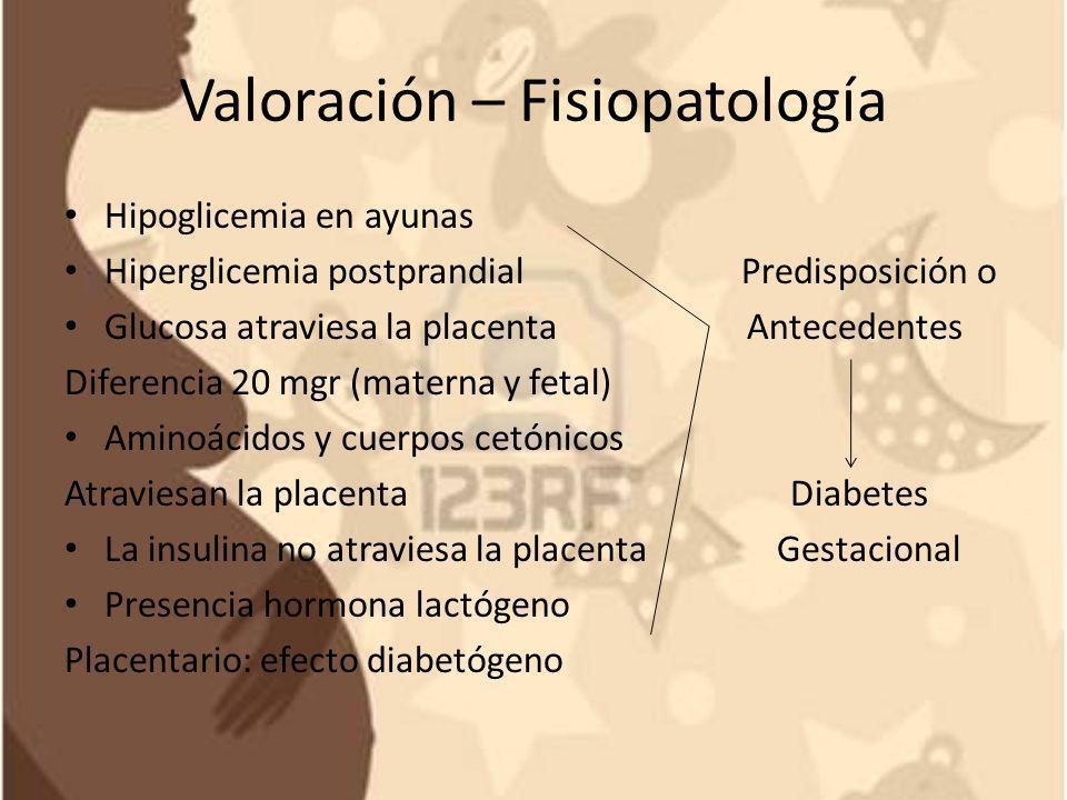 Valoración – Fisiopatología Hipoglicemia en ayunas Hiperglicemia postprandial Predisposición o Glucosa atraviesa la placenta Antecedentes Diferencia 2