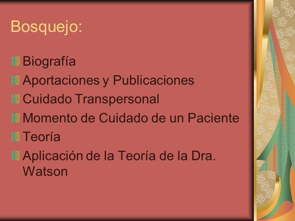 Bosquejo: Biografía Aportaciones y Publicaciones Cuidado Transpersonal Momento de Cuidado de un Paciente Teoría Aplicación de la Teoría de la Dra. Wat