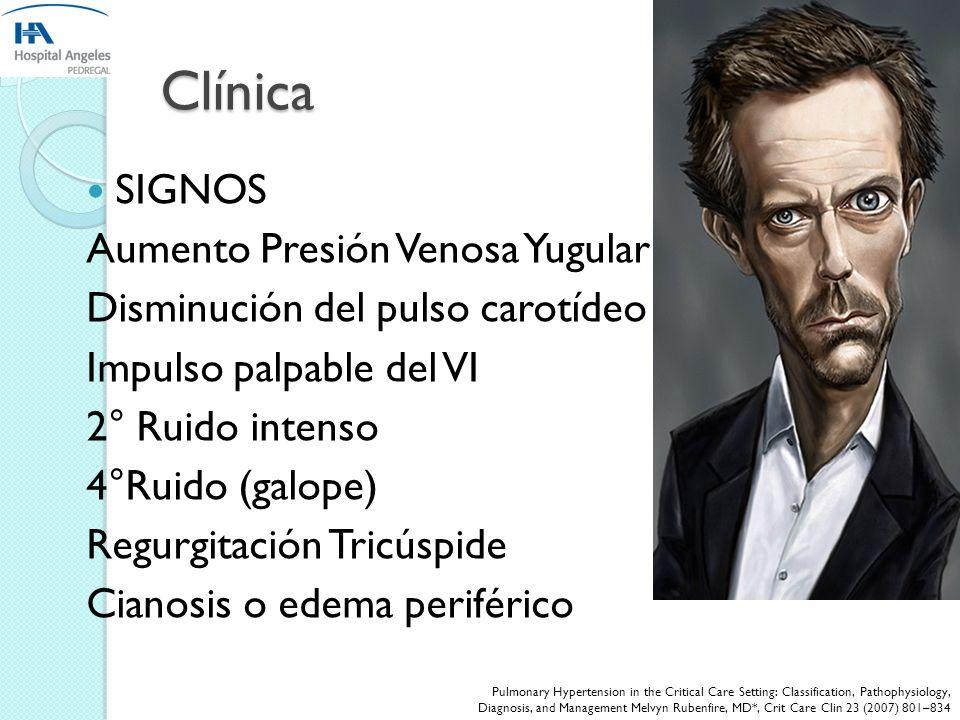 Clínica SINTOMAS Disnea con el ejercicio Angina de Pecho (isquemia VD, sincope, edema periférico) Pulmonary Hypertension in the Critical Care Setting: