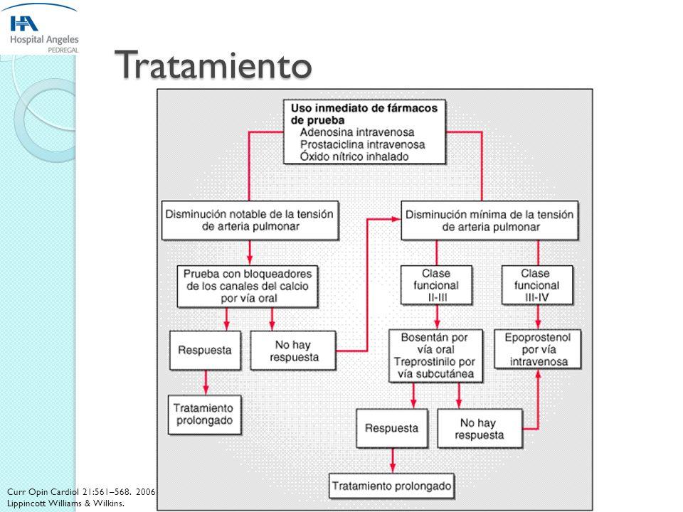 Tratamiento Los no vasoreactivos CLASE III Todos los anteriores Bloquedores FDES Bosentan en HAP Otros: Macitentan en estudio, inhibidor de la endotel