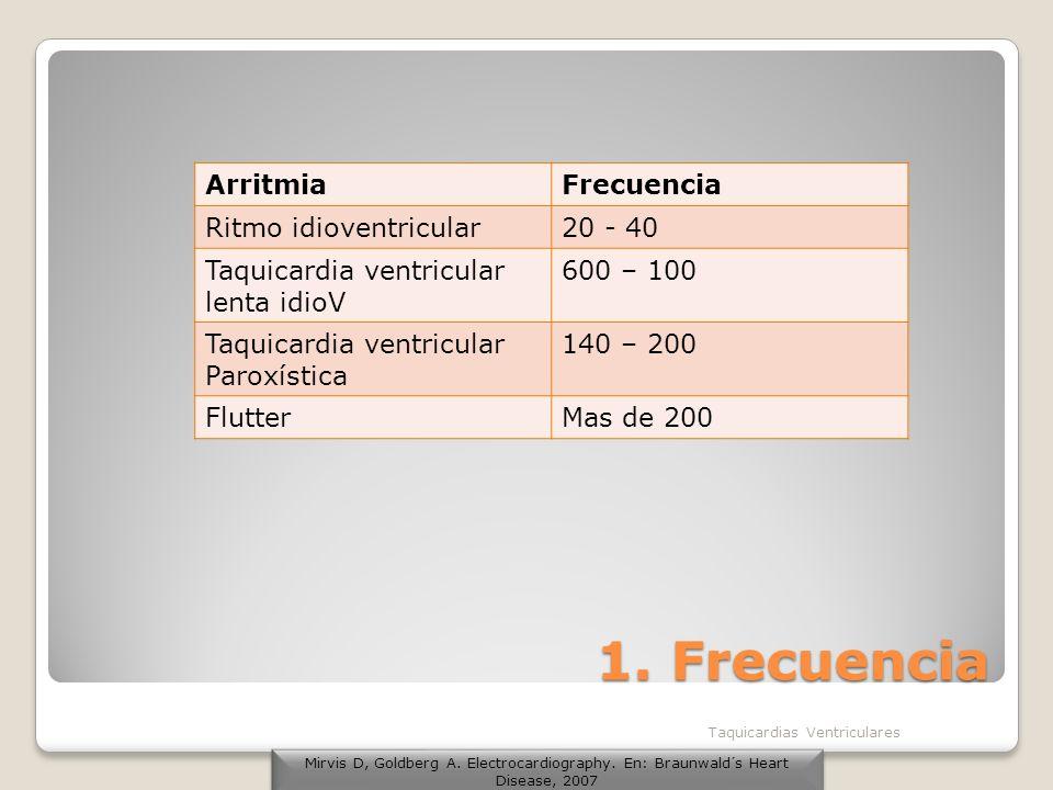 1. Frecuencia ArritmiaFrecuencia Ritmo idioventricular20 - 40 Taquicardia ventricular lenta idioV 600 – 100 Taquicardia ventricular Paroxística 140 –