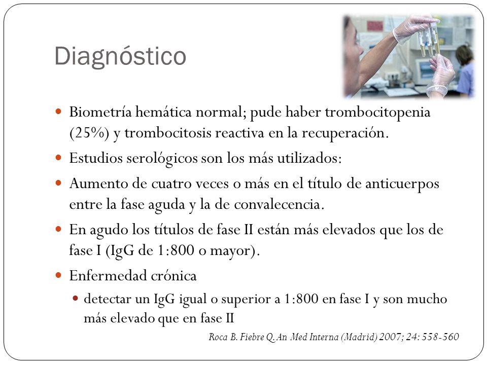Diagnóstico Biometría hemática normal; pude haber trombocitopenia (25%) y trombocitosis reactiva en la recuperación. Estudios serológicos son los más
