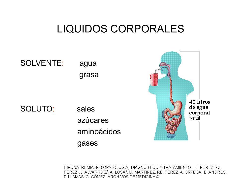 Extrarenales -Sudoracion -Secuestro a tercer espacio -Perdidas gastrointestinales García L.