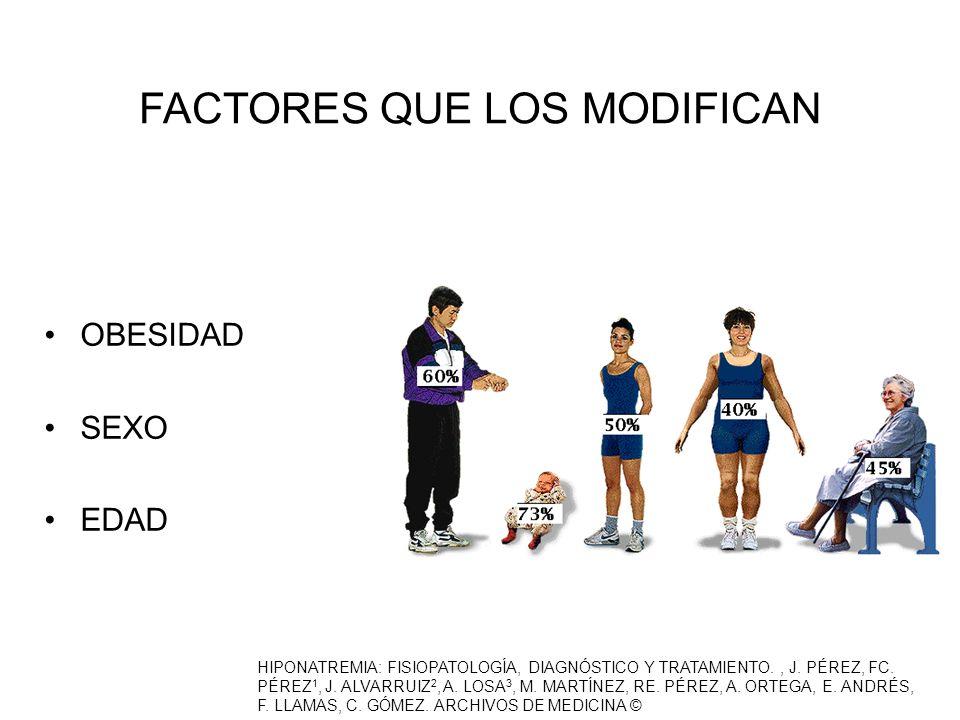 AGUA CORPORAL TOTAL GARCÍA-FRADE L.F. ACTUALIDADES EN EL ESTUDIO Y MANEJO DE LA HIPONATREMIA.