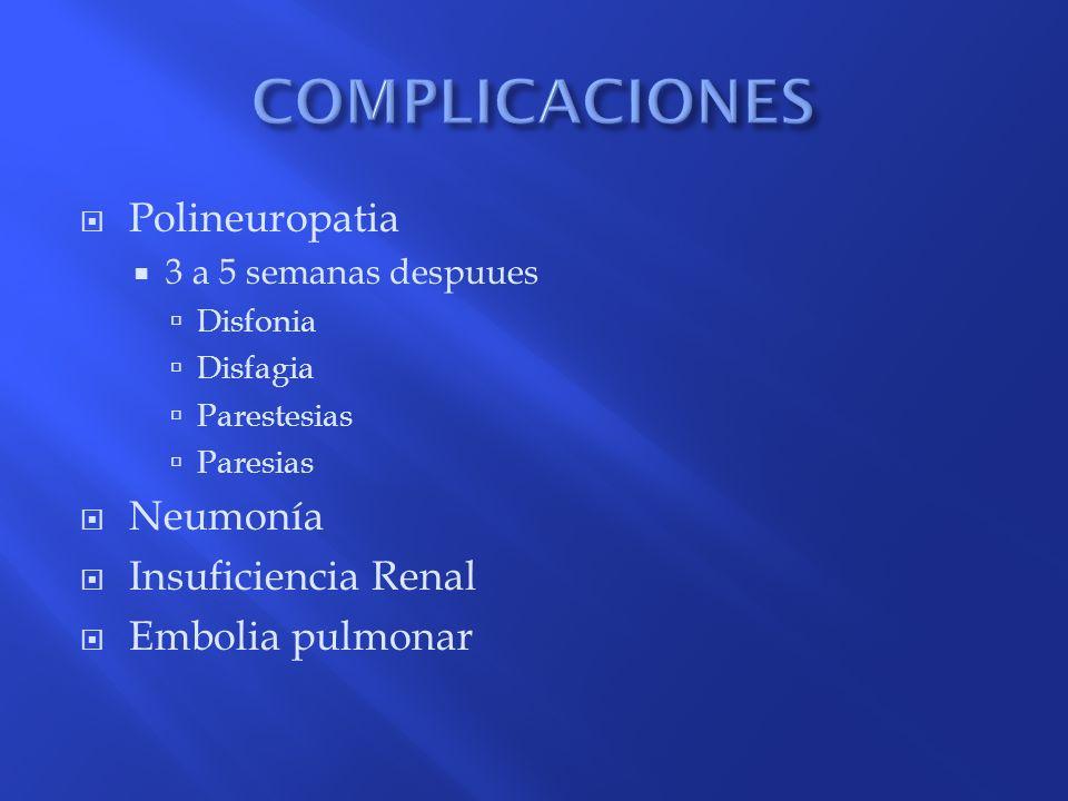 Polineuropatia 3 a 5 semanas despuues Disfonia Disfagia Parestesias Paresias Neumonía Insuficiencia Renal Embolia pulmonar