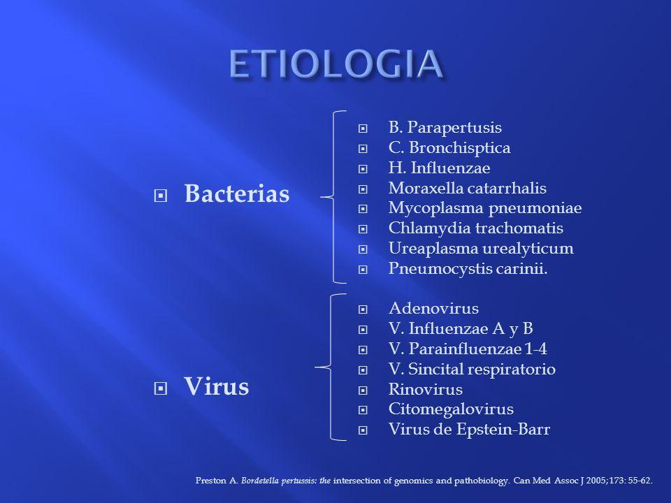 Eritromicina a dosis de 30-50 mg/Kg/día T. Sulfa a 10 mg/kg/día. Durante 10 días