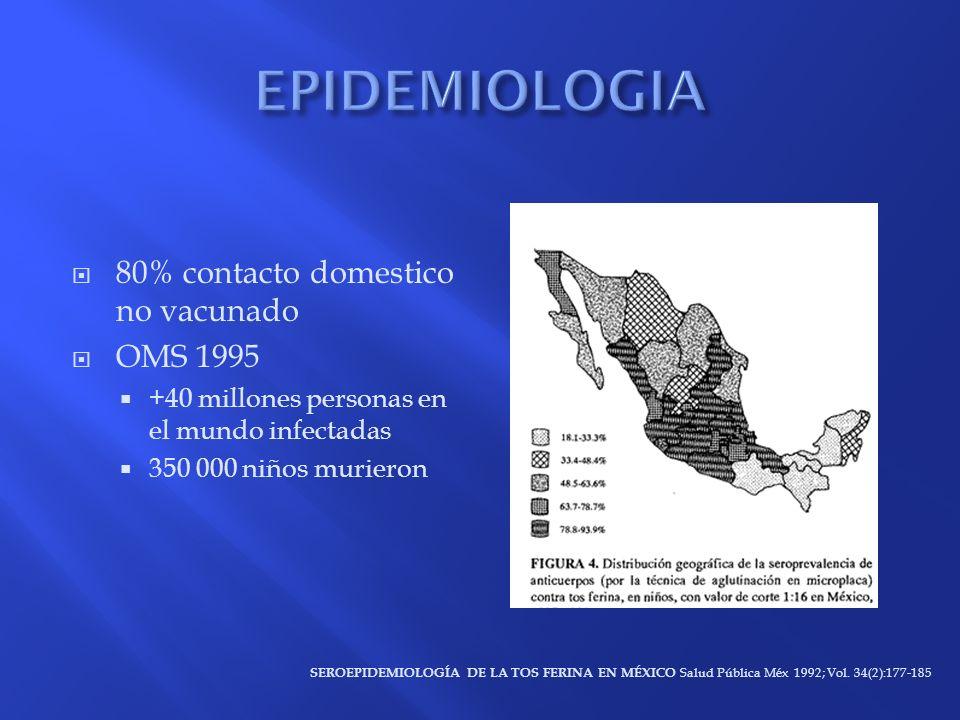 80% contacto domestico no vacunado OMS 1995 +40 millones personas en el mundo infectadas 350 000 niños murieron SEROEPIDEMIOLOGÍA DE LA TOS FERINA EN