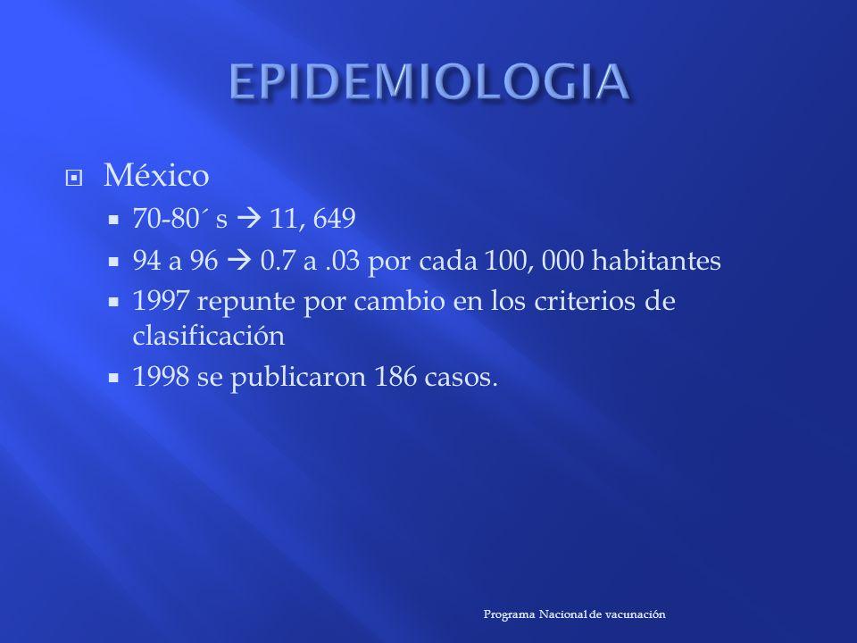 Vacunación DPT 5 dosis de DTaP.2 meses 4 meses 6 meses 15 a 18 meses 4 a 6 años.