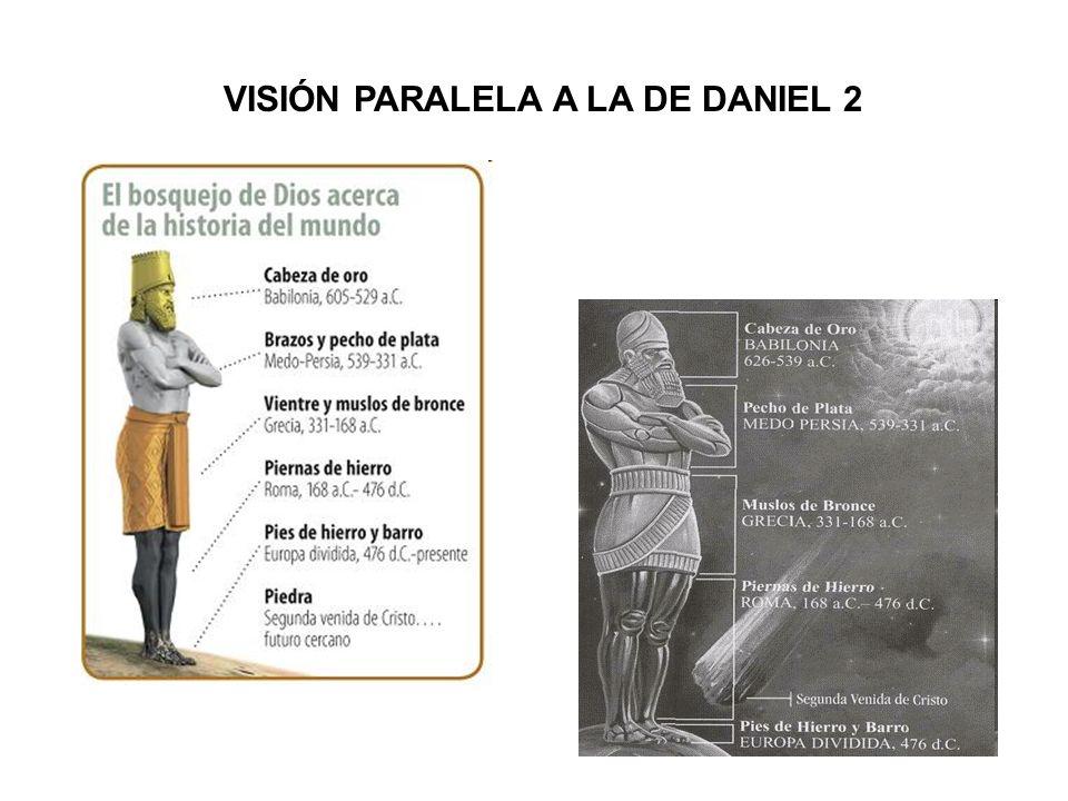 VISIÓN PARALELA A LA DE DANIEL 2