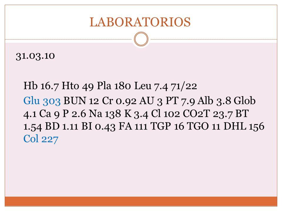 LABORATORIOS 31.03.10 Hb 16.7 Hto 49 Pla 180 Leu 7.4 71/22 Glu 303 BUN 12 Cr 0.92 AU 3 PT 7.9 Alb 3.8 Glob 4.1 Ca 9 P 2.6 Na 138 K 3.4 Cl 102 CO2T 23.