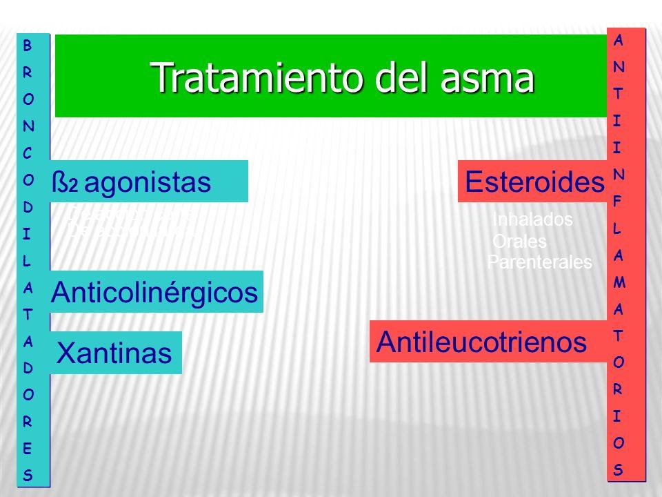 Tratamiento del asma Tratamiento del asma BRONCODILATADORESBRONCODILATADORES BRONCODILATADORESBRONCODILATADORES ANTIINFLAMATORIOSANTIINFLAMATORIOS ANT