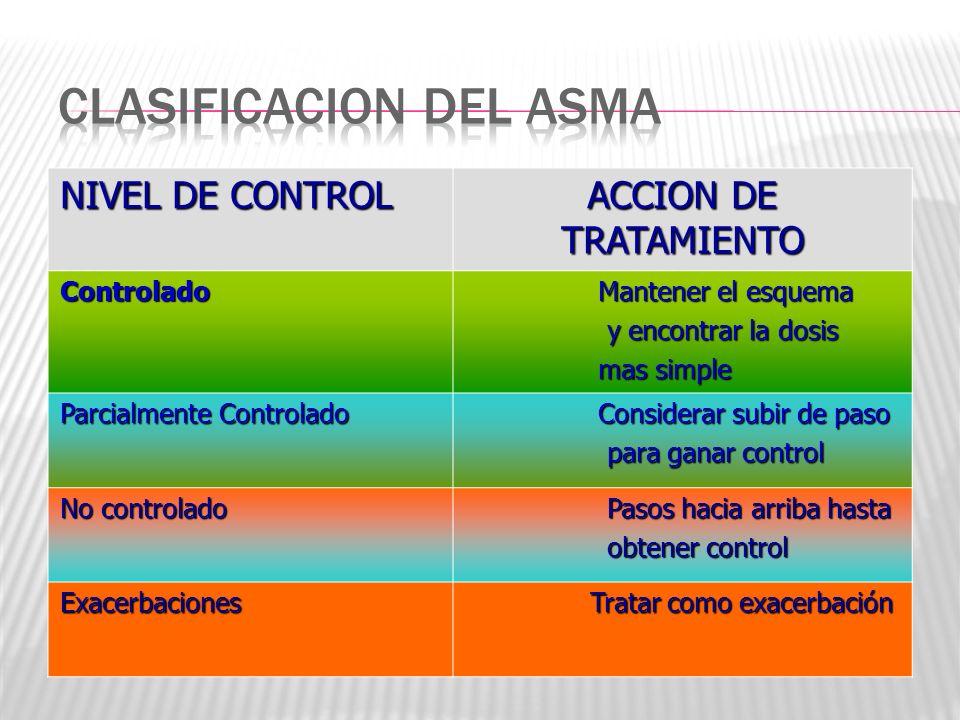 NIVEL DE CONTROL ACCION DE TRATAMIENTO Controlado Mantener el esquema Mantener el esquema y encontrar la dosis y encontrar la dosis mas simple mas sim