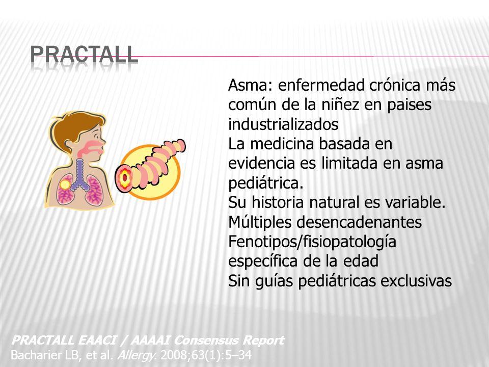 Asma: enfermedad crónica más común de la niñez en paises industrializados La medicina basada en evidencia es limitada en asma pediátrica. Su historia