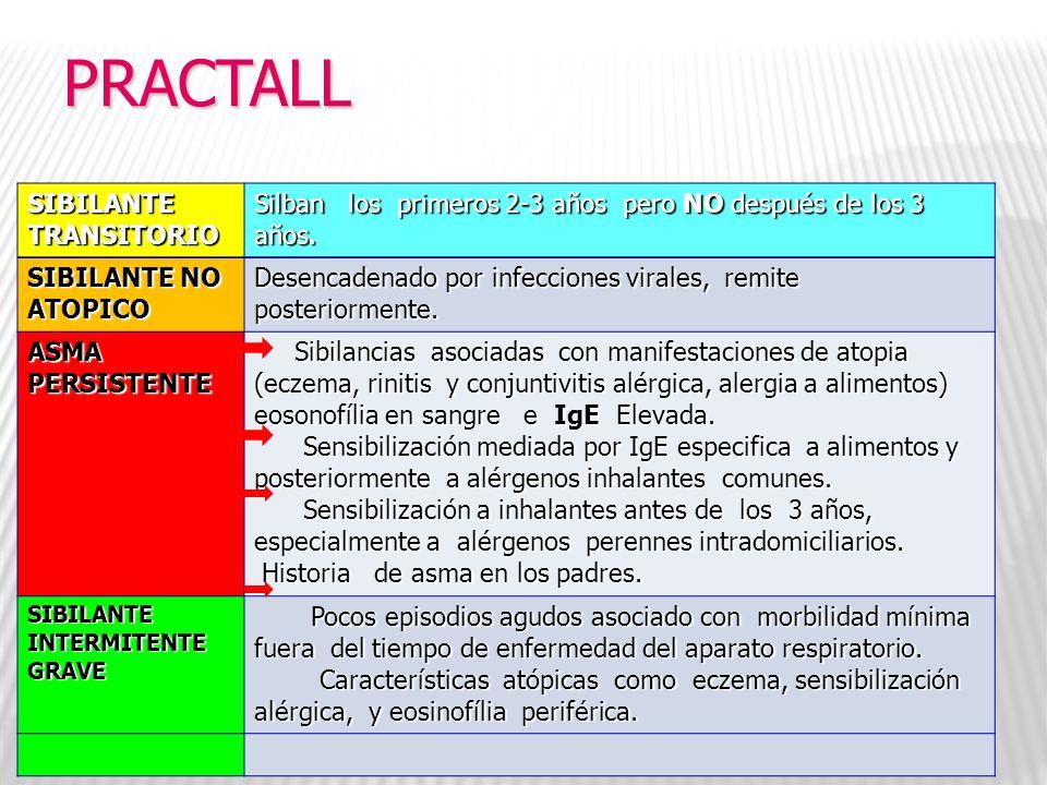 Allergy 2008 31PRACTALL SIBILANTE TRANSITORIO Silban los primeros 2-3 años pero NO después de los 3 años. SIBILANTE NO ATOPICO Desencadenado por infec